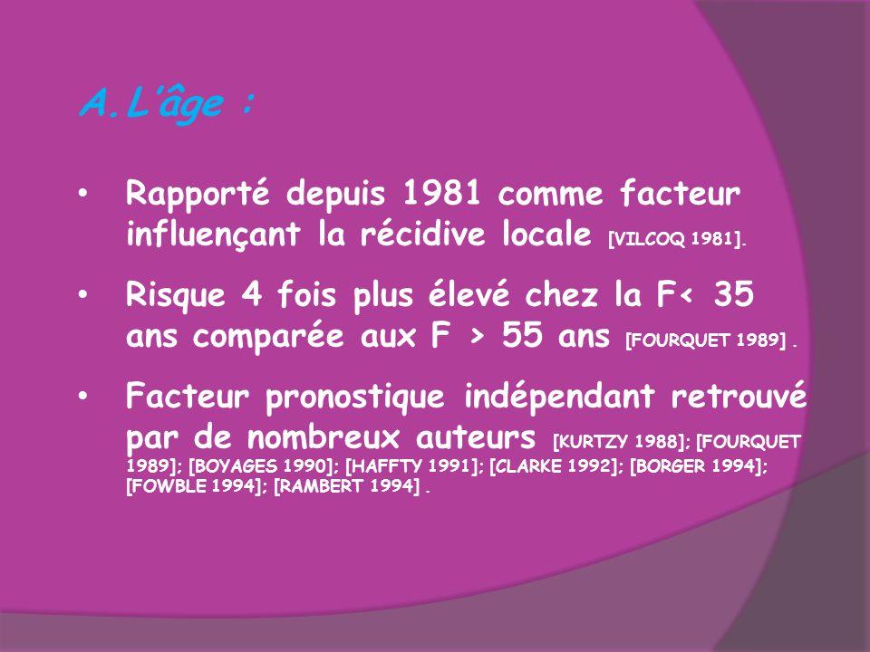 L'âge : Rapporté depuis 1981 comme facteur influençant la récidive locale [VILCOQ 1981].